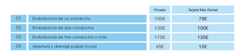 tabla-endodoncia_WEB