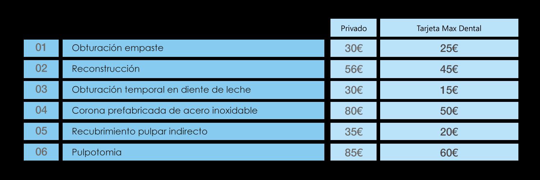 tabla-odontopediatria_web