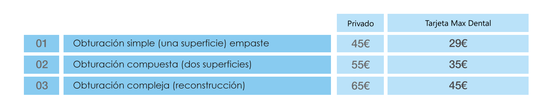 tabla-operatoria-dental_WEB