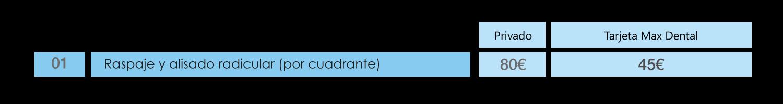 tabla-periodoncia-WEB