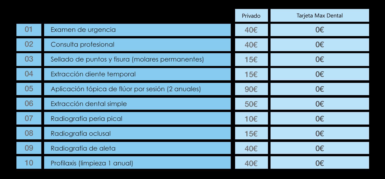tabla-prestaciones-gratuitas_WEB